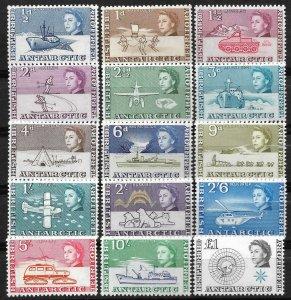 Doyle's_Stamps: Scott #1* to #15* British Antarctic Territory Set  VVLH