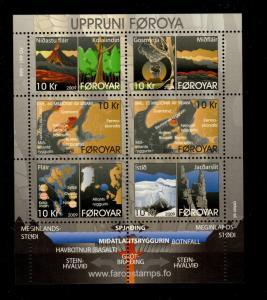 Faroes - Mint Souvenir Sheet Scott #513 (Geology)