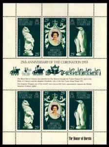 British Antarctic - Mint Souvenir Sheet Scott #71 (Queen Elizabeth II)