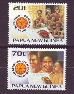 Papua New Guinea MNH 733-4 National Census 1990