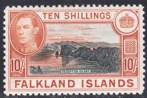 FALKLAND ISLANDS SCOTT 95