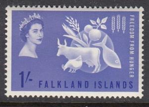 Falkland Islands 146 mnh