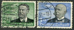 Deutsches Reich   Sc.# ?  used