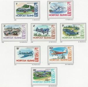 Norfolk Island    MLH  SC 256 - 270