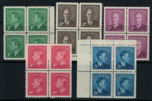 Canada #284-8* NH Blocks of 4  CV $11.20