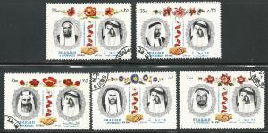 Sharjah & Dependencies  Not Scott listed.