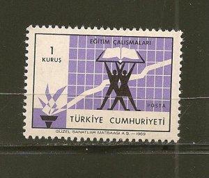 Turkey 1804 Education MNH