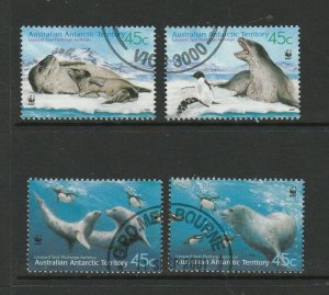 AAT 2001 Endangered Species, Leopard seal VFU/CTO SG 152/5