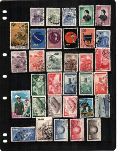 China  used  lot of 33