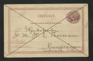 Sweden Postcard postmarked in 1882
