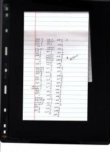 Ultra clean mint/used dealer stock in (15) 32pg Lindner stockbooks!