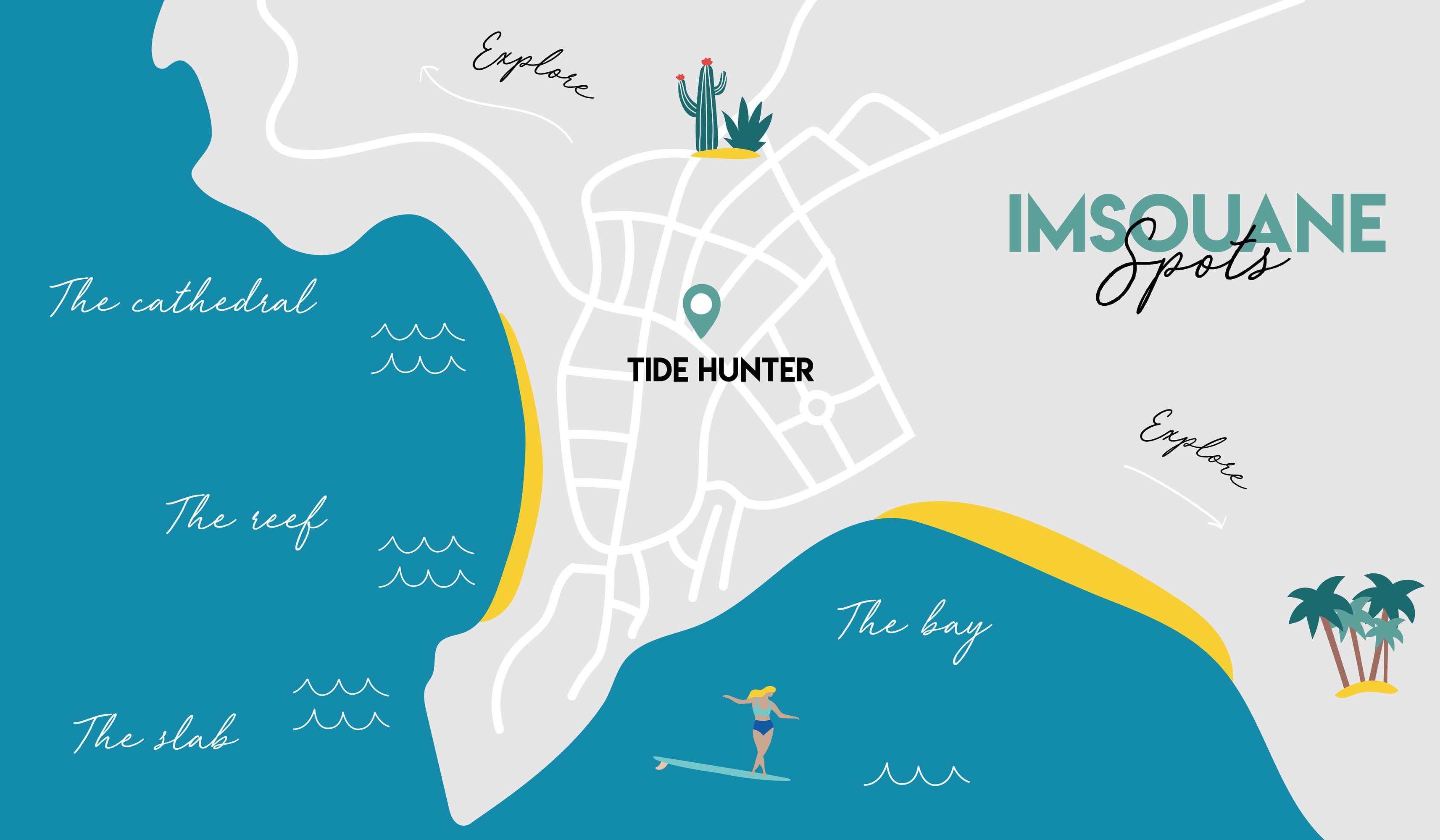 Imsouane Surf Spot