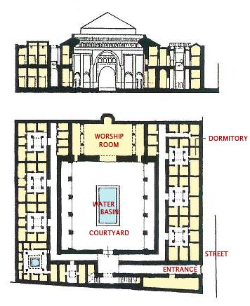 Madrasa Ben Youssef Plan