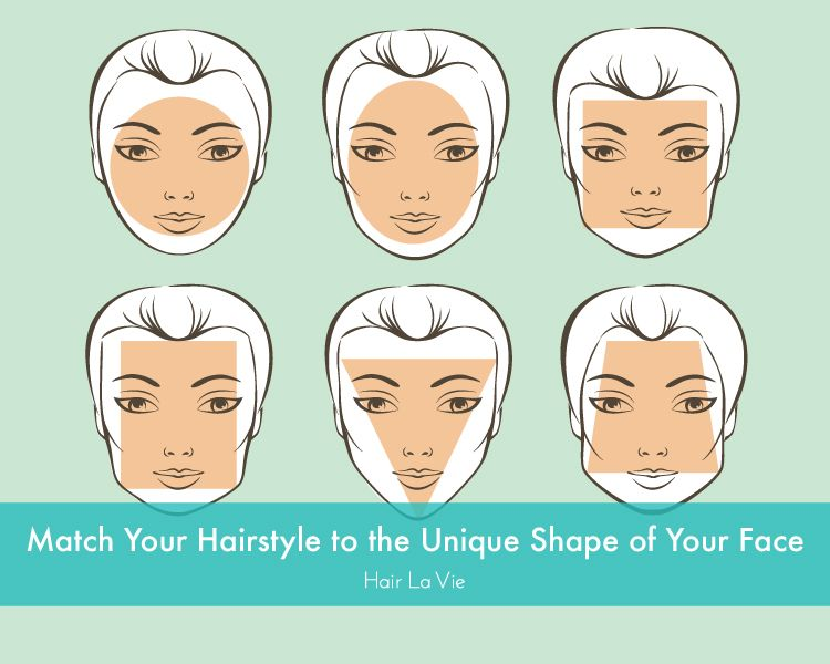 How To Pick The Right Hairstyle To Complement The Shape of Your Face