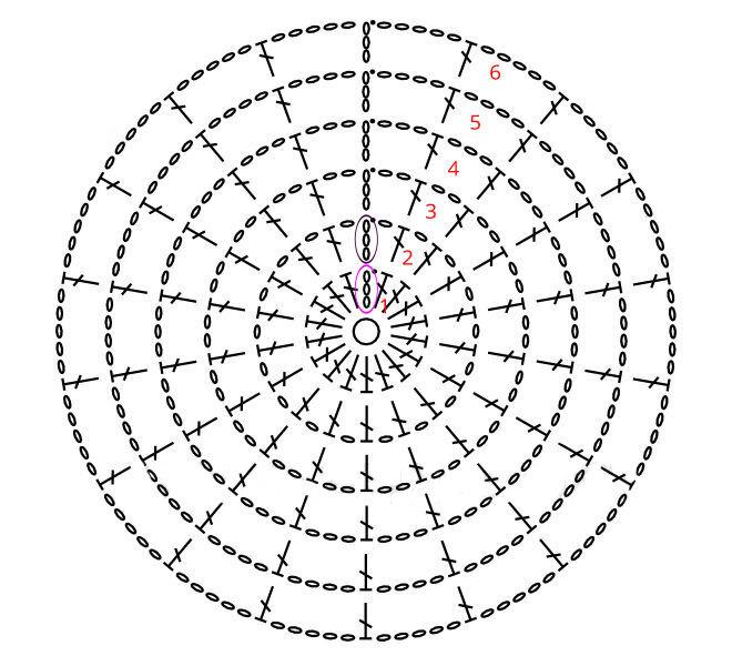 How To Crochet An Oval Shape · How To Make A Crochet · Yarncraft ... | 600x660