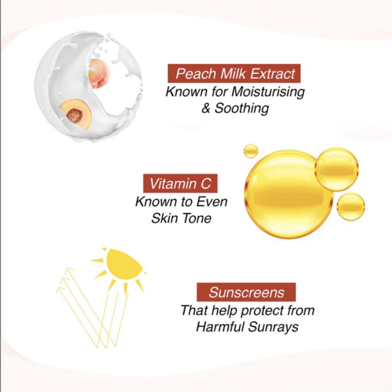Lakme Peach Milk Moisturizer Sunscreen Lotion SPF24 60ml
