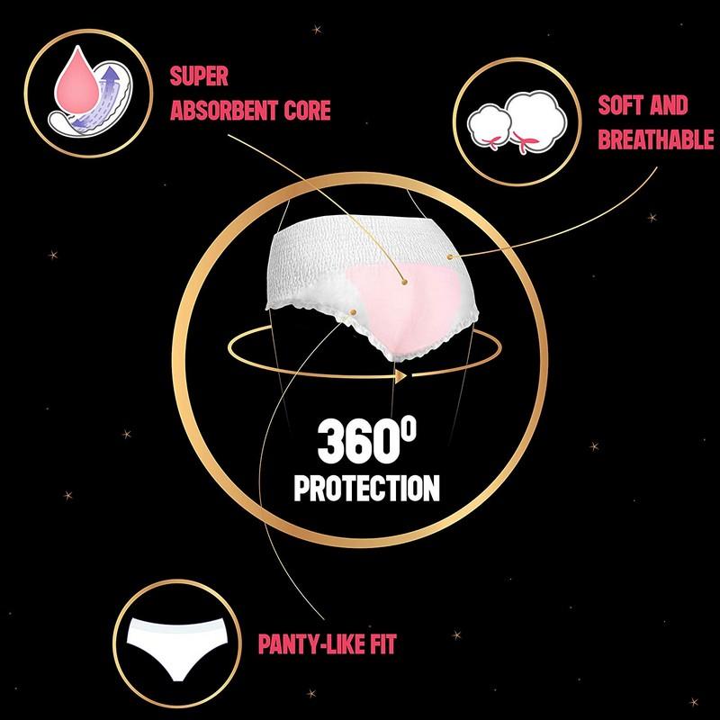 Kotex Over Night Panties Small/Medium