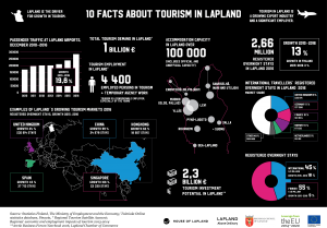 10 facts about tourism in Lapland 2017_Final