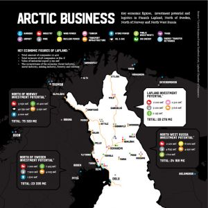 Arctic Business investment potential