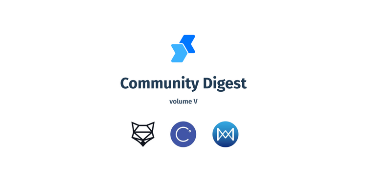 Community articles about FOX, CEL, and QKC