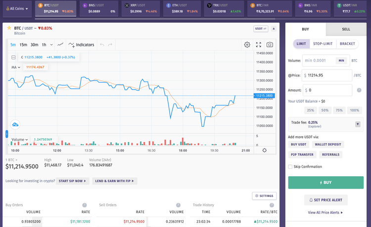 Screenshot of Bitbns BTC/USDT trading view