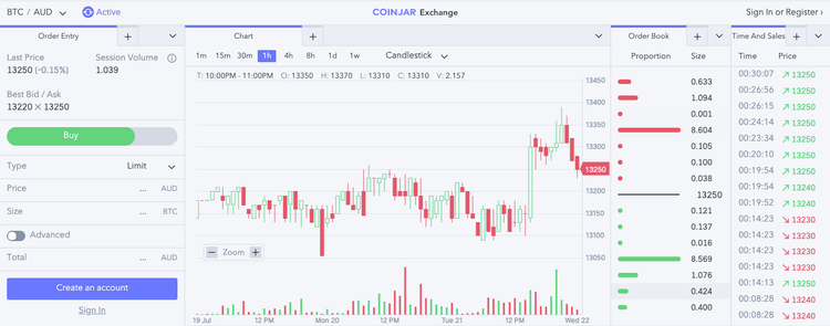 Screenshot of CoinJar's trading view dashboard