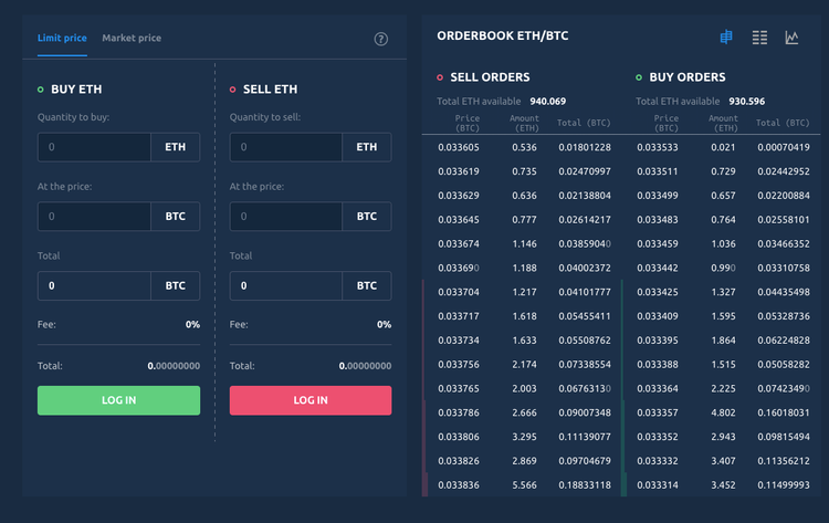 Screenshot of ExMarkets orderbook and ordering interface