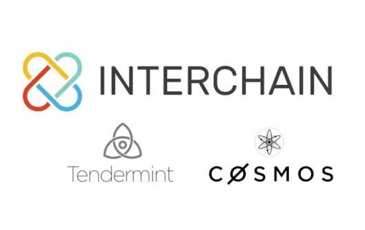 Interchain foundation banner