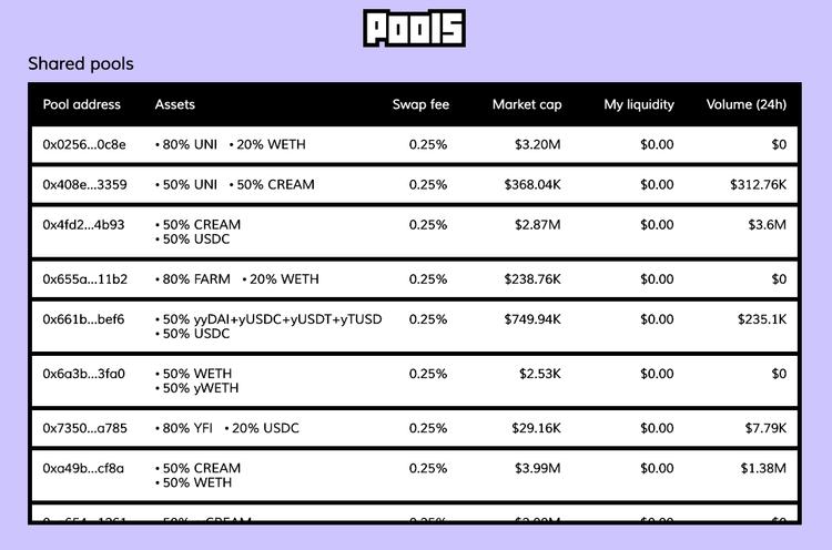 Screenshot of Pools on Cream