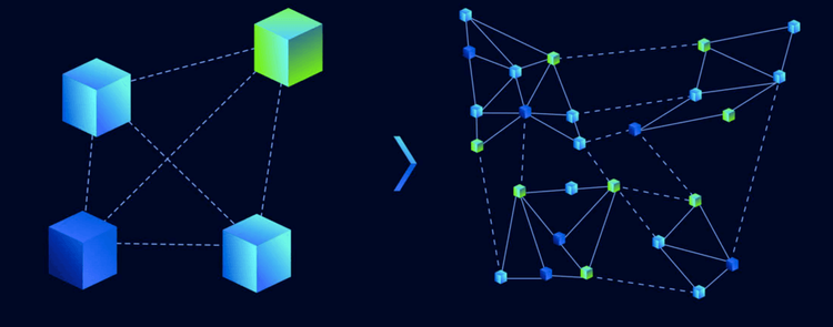 Diagram showing the breakup of a computing network of four nodes into shards