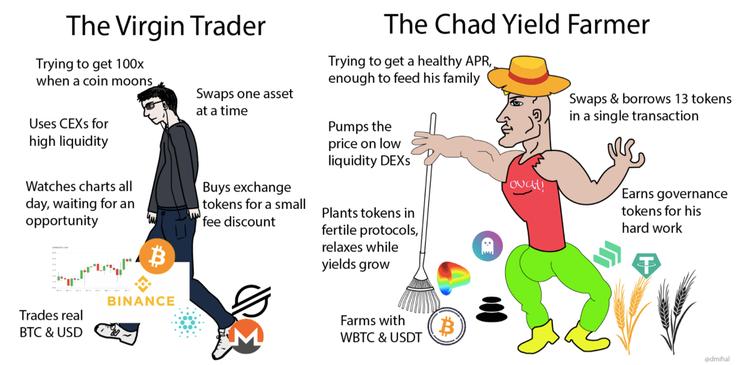 The Virgin Trader vs The Chad Yield Farmer meme