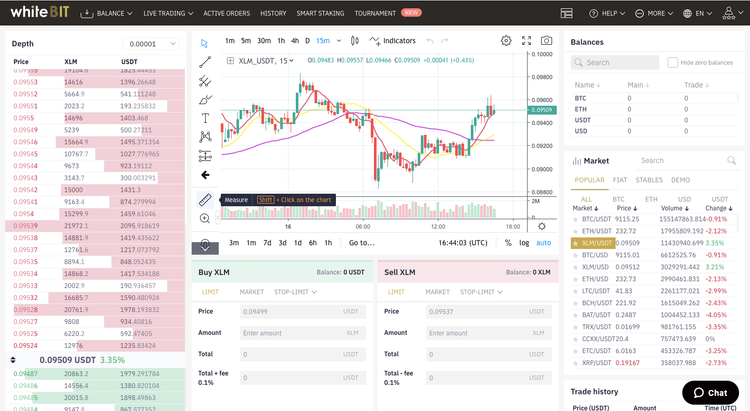 Trading View of WhiteBIT's main dashboard