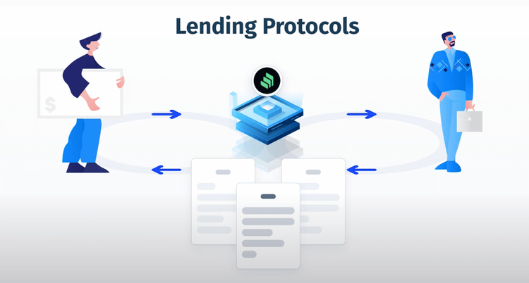 """Lending Protocols"" with Compound logo in the middle. On the left side, a depositor. On the right side, a borrower. Contracts in the middle"