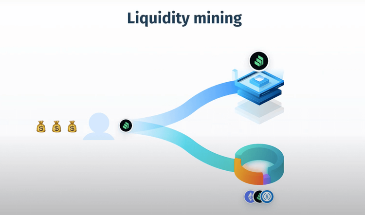"""Liquidity Mining"" with a user providing ""liquidity"" as $DAI as collateral and receiving $COMP, borrowing $ETH and receiving $COMP, swapping the $ETH and $COMP from borrowing for $USDC, depositing that $USDC and getting more $COMP. The user has 3 bags of money now."