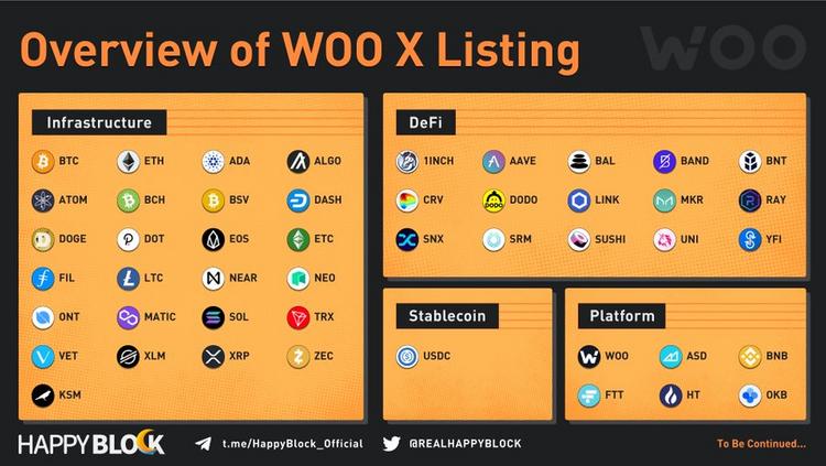More Details => https://x.woo.network/markets