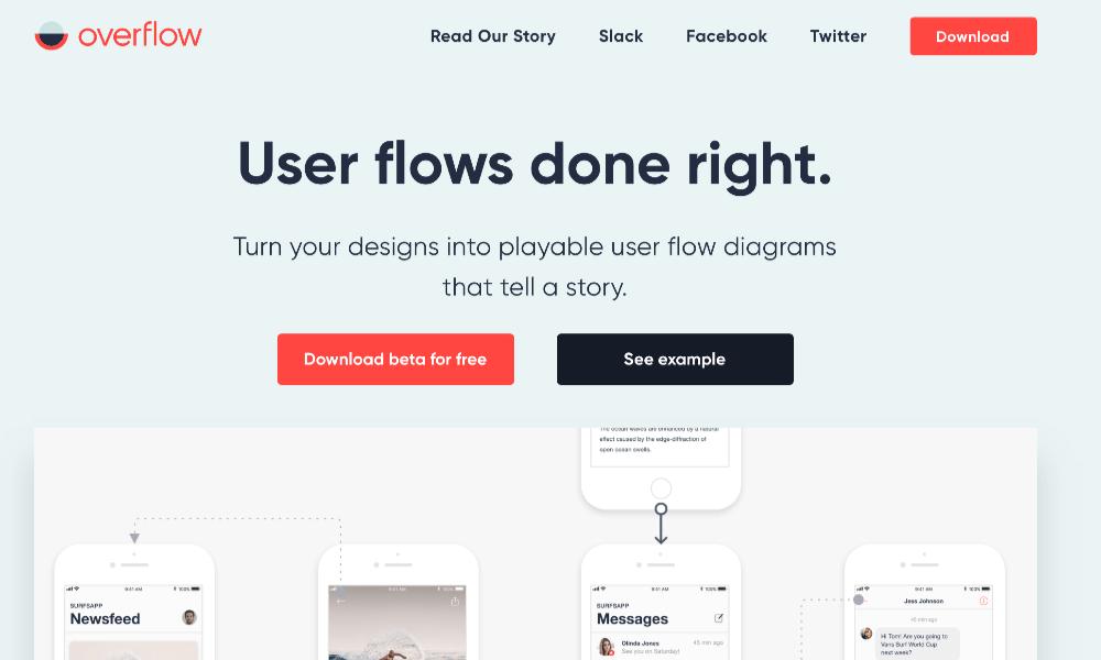 UXデザインのための最新プロトタイピングツール Overflow