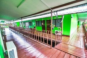 The Best Riverside Guest House Kanchanaburi