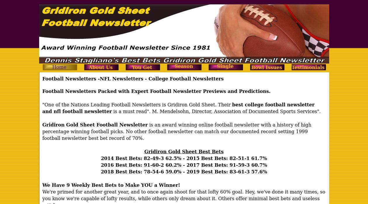 College football betting newsletters kansas state vs arkansas betting line