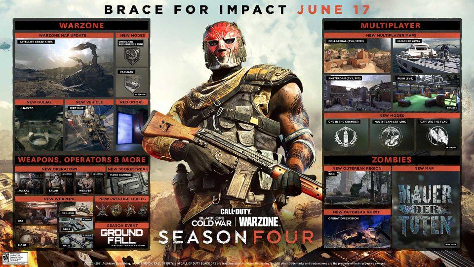 V Call of Duty za pár dní odstartuje nová sezóna. Do Warzone spadne satelit i pět nových zbraní