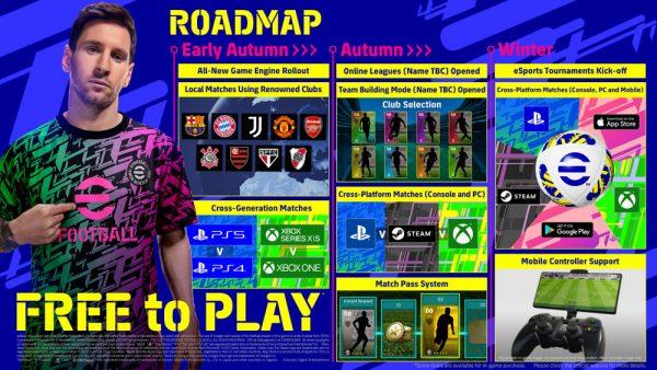 PES už není PES. Fotbal od Konami bude definitivně free-to-play pod názvem eFootball