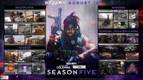 Vydání Season 5 do Call of Duty Warzone se odkládá na zítřejší ráno