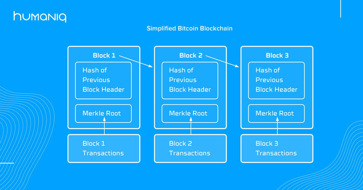 Blockchain structure