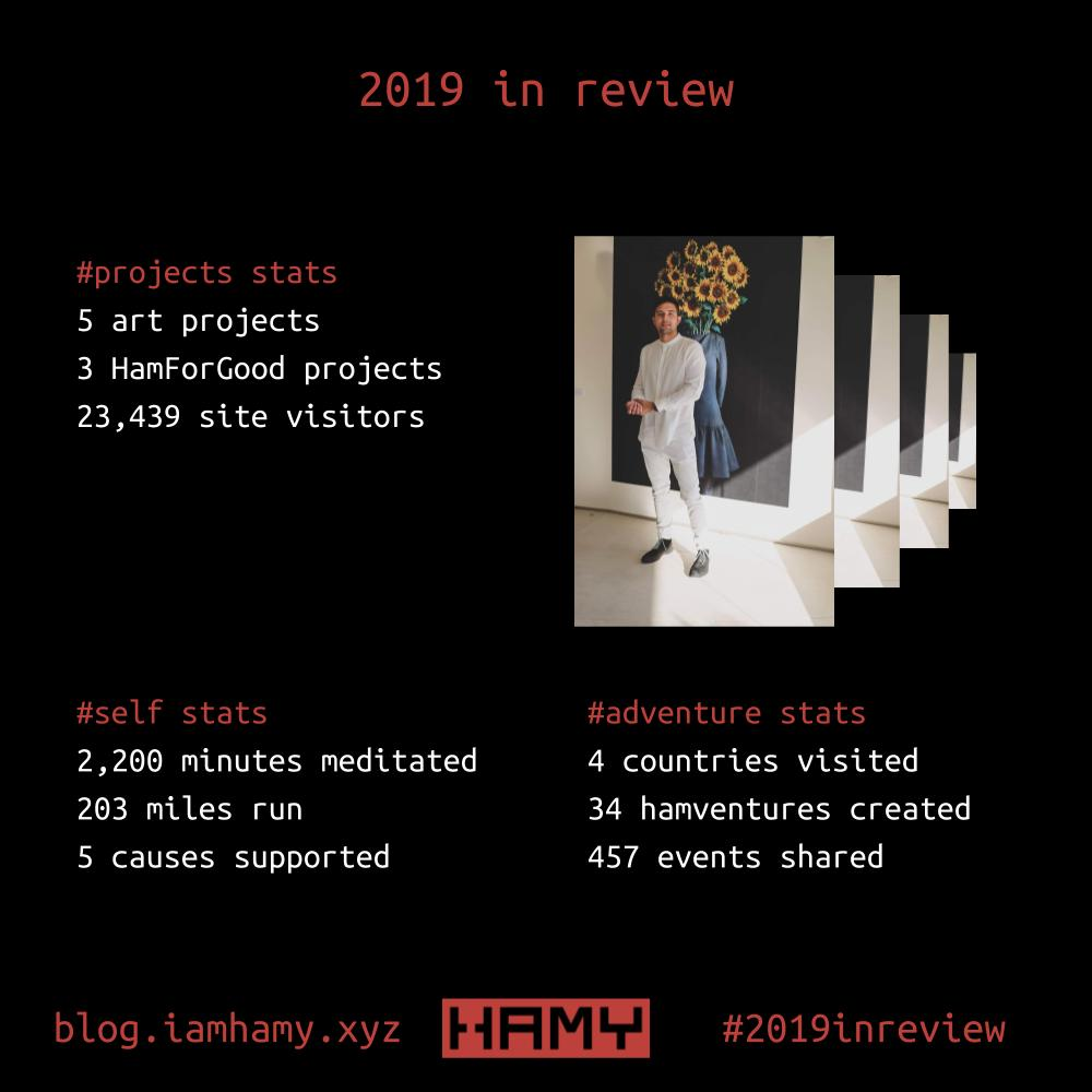 2019 in Review cover image