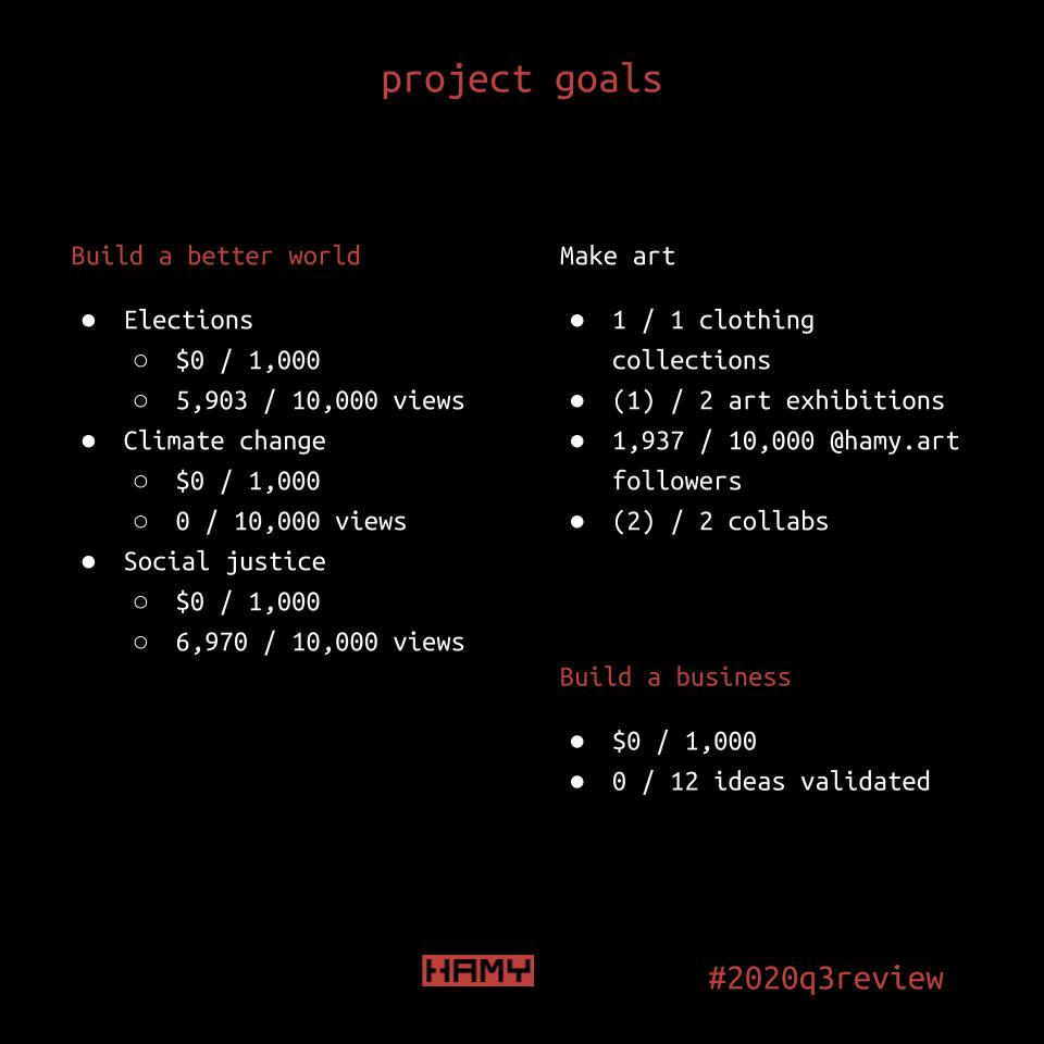 2020 Q3 project goals