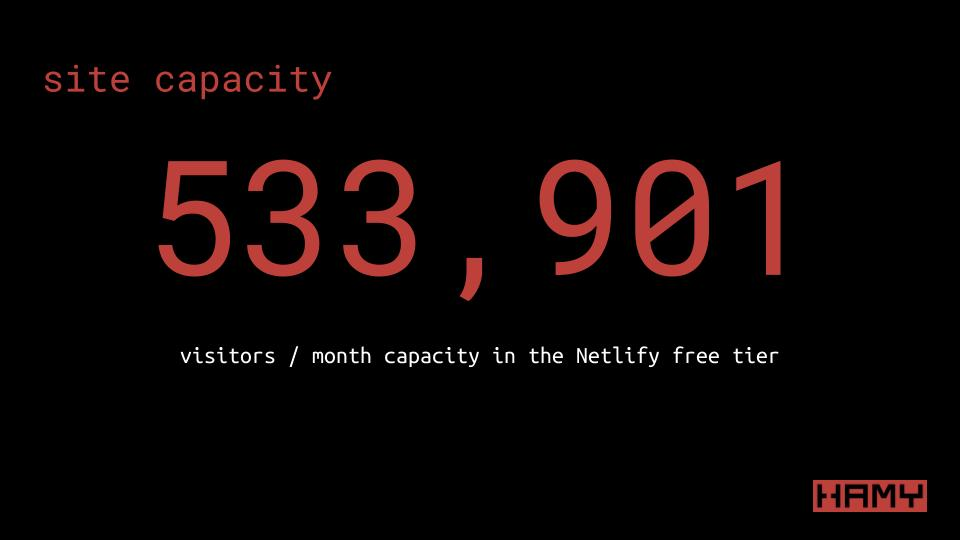 site capacity