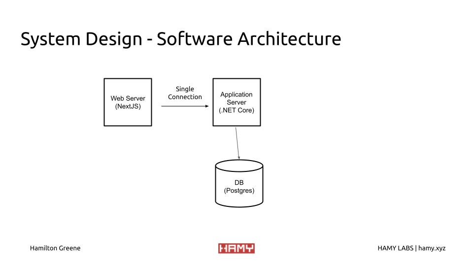 System Design