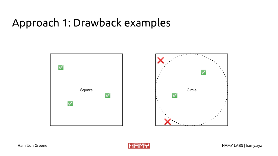 Bounds drawback examples