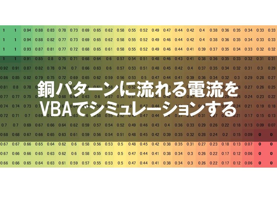 銅パターンに流れる電流をVBAでシミュレーションする