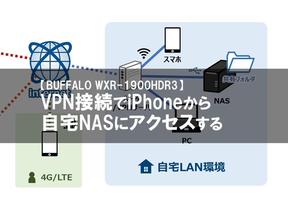 【WXR-1900HDR3】【詳細解説】VPN接続でiPhoneから自宅NASにアクセスする