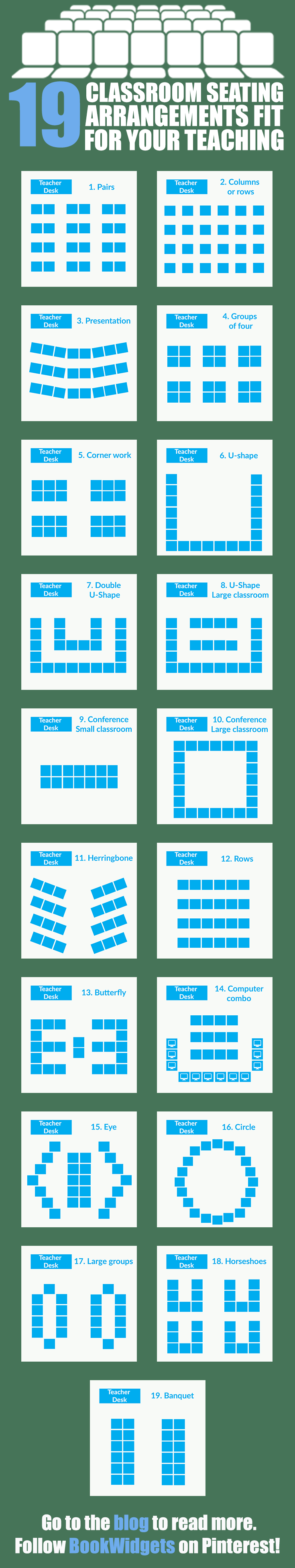 19 types of seating arrangments for the classroom